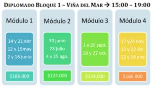 costos-bloque-1
