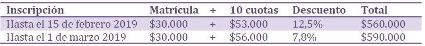 costos-l-v-19